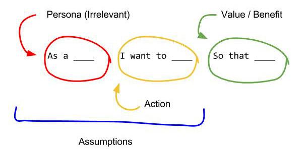 Copy of 5 Agile Tips - Tecnics (dibujos)_1
